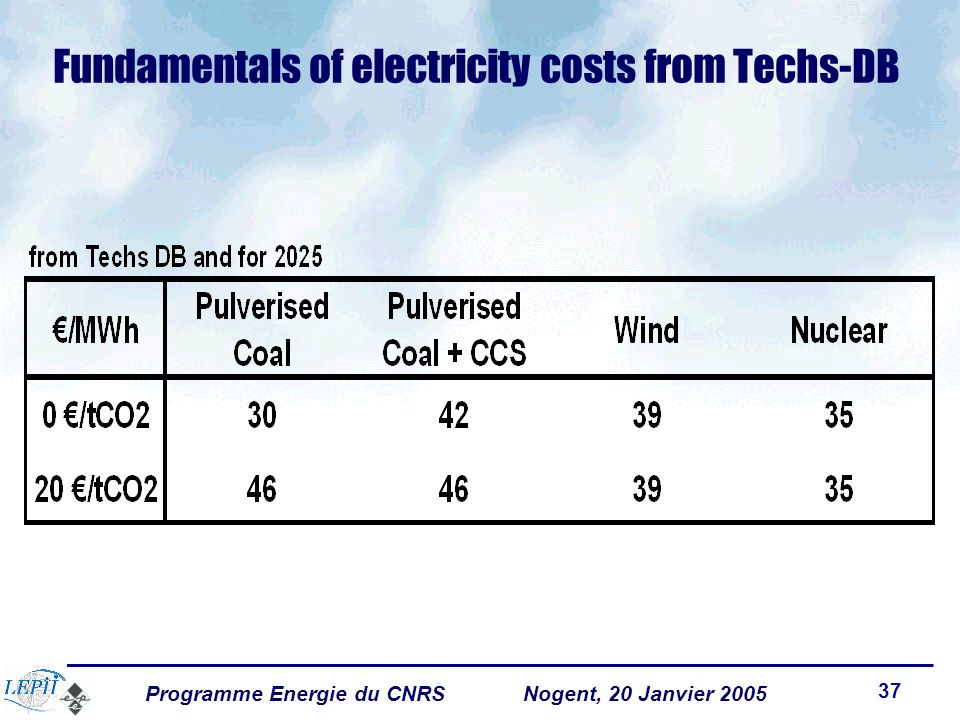 Programme Energie du CNRSNogent, 20 Janvier 2005 37 Fundamentals of electricity costs from Techs-DB