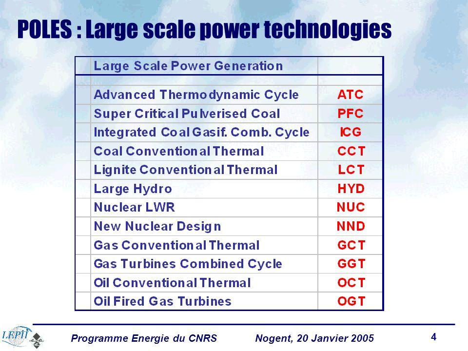 Programme Energie du CNRSNogent, 20 Janvier 2005 4 POLES : Large scale power technologies