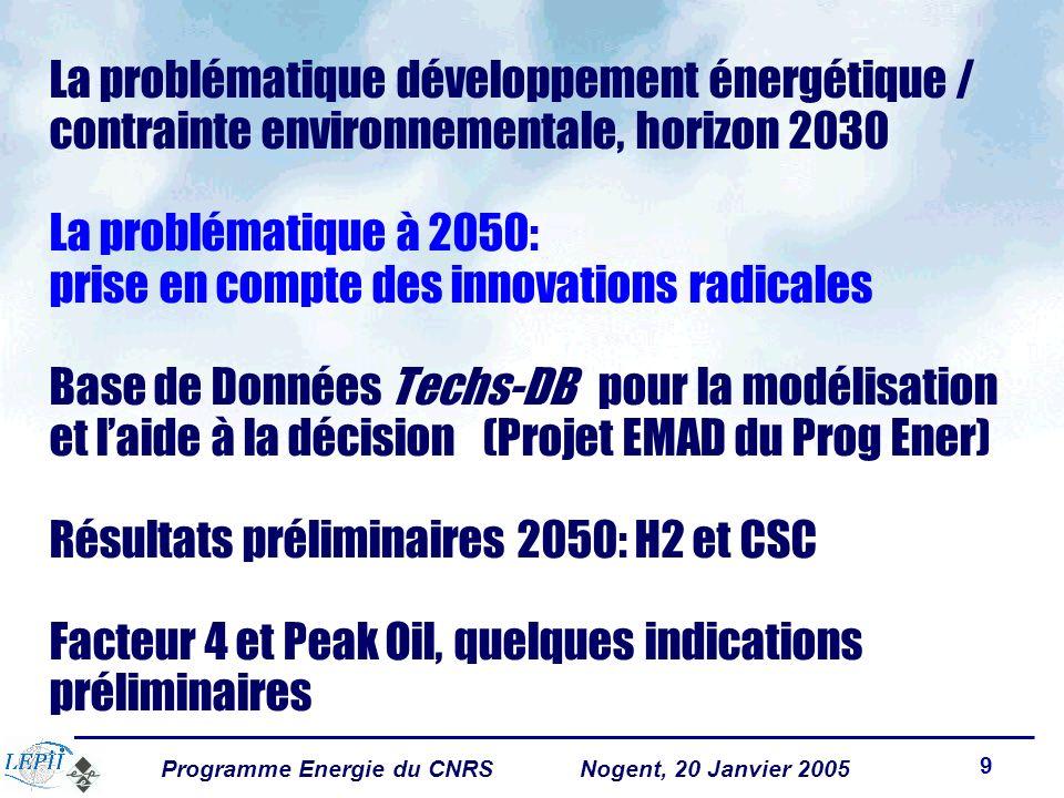 Programme Energie du CNRSNogent, 20 Janvier 2005 9 La problématique développement énergétique / contrainte environnementale, horizon 2030 La problématique à 2050: prise en compte des innovations radicales Base de Données Techs-DB pour la modélisation et laide à la décision (Projet EMAD du Prog Ener) Résultats préliminaires 2050: H2 et CSC Facteur 4 et Peak Oil, quelques indications préliminaires