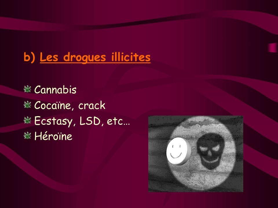 2) Les différentes sortes de substances psychoactives a)Les drogues licites Tabac Alcool Médicaments psychoactifs (anxiolytiques, hypnotiques, anti-dé