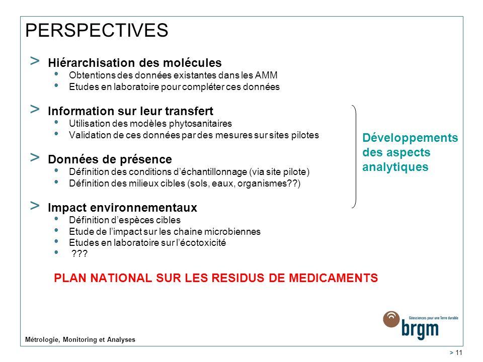 Métrologie, Monitoring et Analyses > 11 PERSPECTIVES > Hiérarchisation des molécules Obtentions des données existantes dans les AMM Etudes en laborato