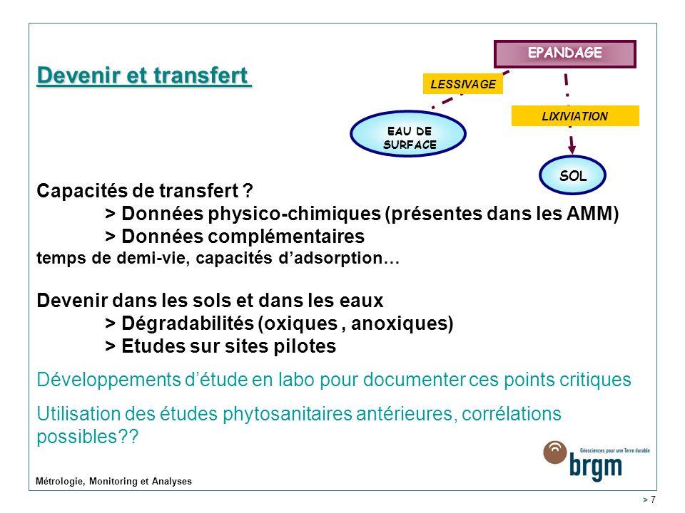 Métrologie, Monitoring et Analyses > 7 EPANDAGE LESSIVAGE SOL LIXIVIATION EAU DE SURFACE Devenir et transfert Capacités de transfert ? > Données physi