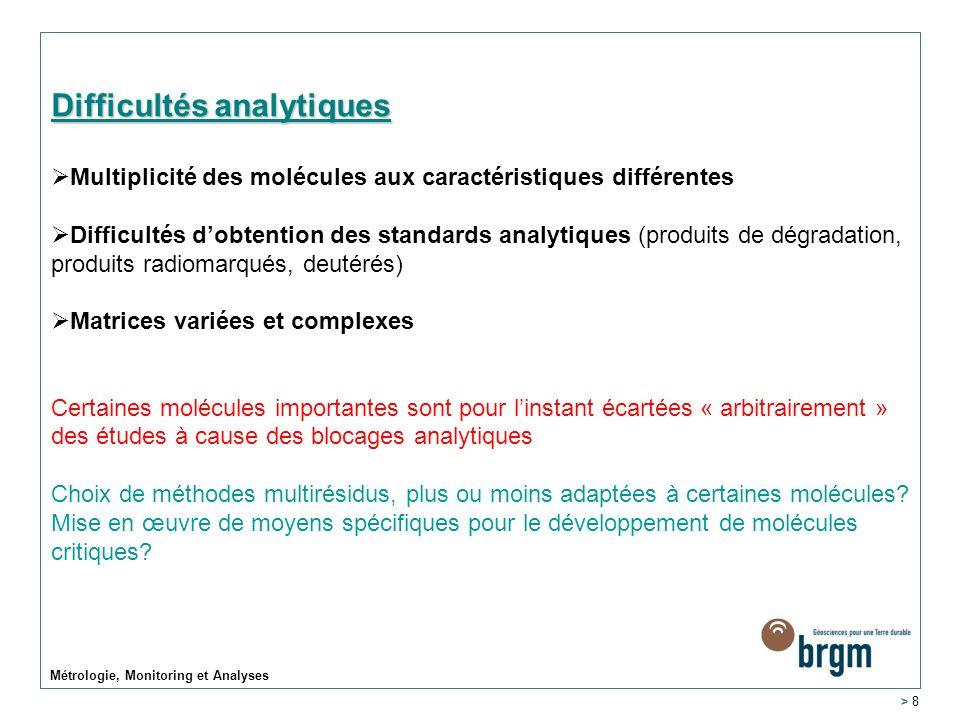 Métrologie, Monitoring et Analyses > 8 Difficultés analytiques Multiplicité des molécules aux caractéristiques différentes Difficultés dobtention des