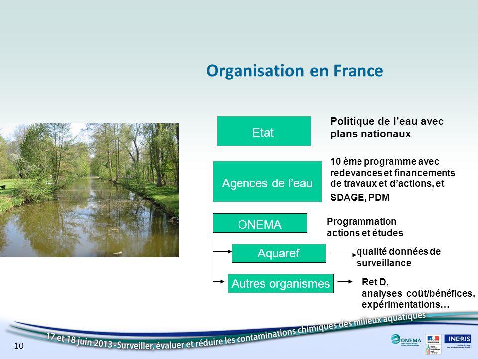 10 Organisation en France Etat Agences de leau ONEMA Aquaref Autres organismes Politique de leau avec plans nationaux 10 ème programme avec redevances