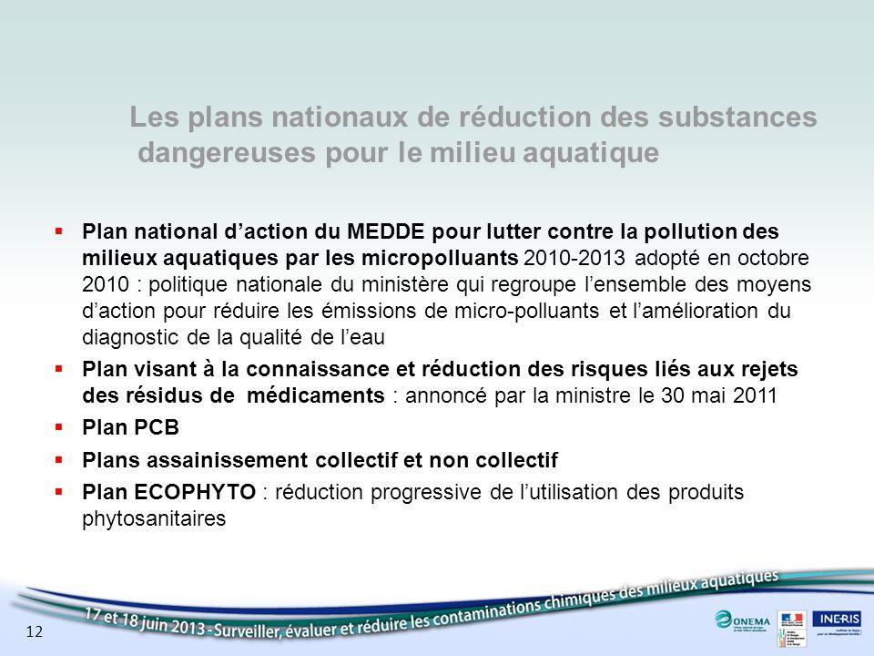 12 Plan national daction du MEDDE pour lutter contre la pollution des milieux aquatiques par les micropolluants 2010-2013 adopté en octobre 2010 : pol