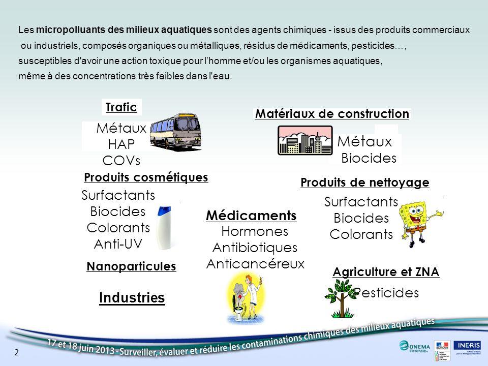 2 Trafic Produits cosmétiques Métaux HAP COVs Médicaments Hormones Antibiotiques Anticancéreux Agriculture et ZNA Produits de nettoyage Matériaux de c