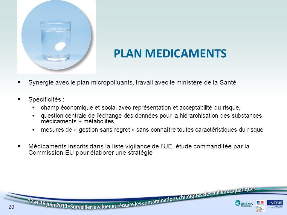 20 PLAN MEDICAMENTS Synergie avec le plan micropolluants, travail avec le ministère de la Santé Spécificités : champ économique et social avec représe