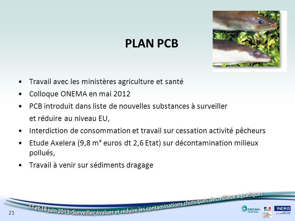 21 PLAN PCB Travail avec les ministères agriculture et santé Colloque ONEMA en mai 2012 PCB introduit dans liste de nouvelles substances à surveiller