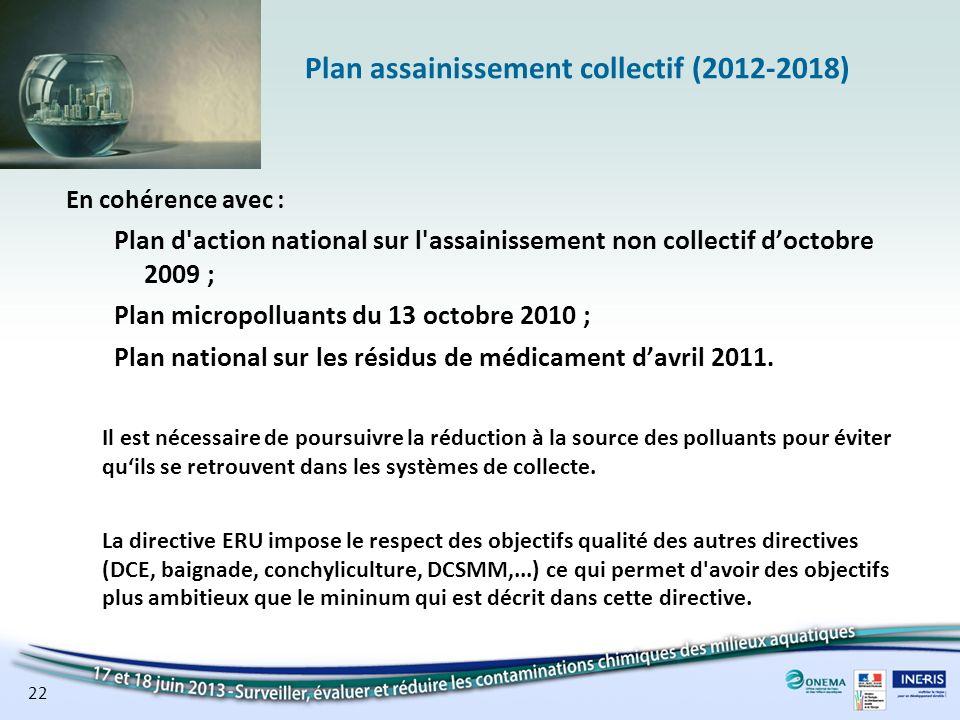 22 Plan assainissement collectif (2012-2018) En cohérence avec : Plan d'action national sur l'assainissement non collectif doctobre 2009 ; Plan microp