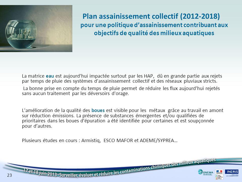 23 Plan assainissement collectif (2012-2018) pour une politique dassainissement contribuant aux objectifs de qualité des milieux aquatiques La matrice