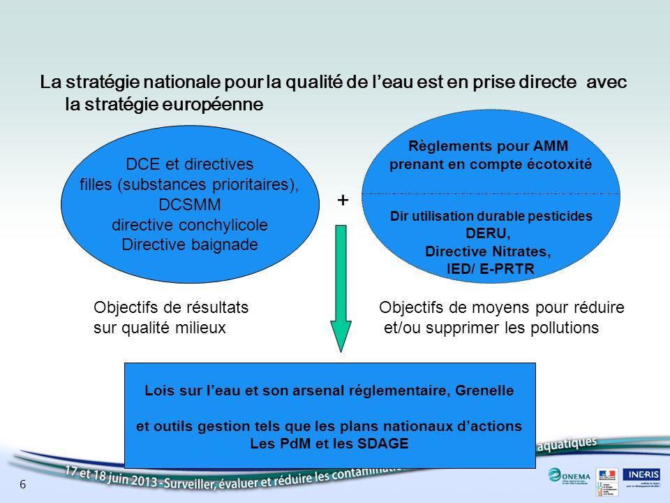 7 Les directives « filles » de la DCE Directive 2006/118/CE protection des eaux souterraines Fixation de normes de qualité et de valeurs seuil pour les paramètres de létat chimique (niveau UE pour pesticides et leurs métabolites et pour les nitrates, et niveau national pour dautres) Interdiction de lintroduction de polluants « dangereux » et limitation et prévention de lintroduction de polluants « non dangereux » vers les aquifères Directive 2008/105/CE dite « NQE » va être modifiée en juillet 2013 Fixe des Normes de qualité environnementale pour 41 substances et bientôt pour 12 substances supplémentaires Impose la réalisation dun inventaire des émissions de substances prioritaires Directive 2009/90/CE dite QA/QC Spécifications techniques pour lanalyse chimique et la surveillance de létat des eaux