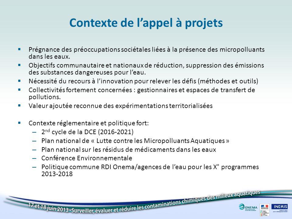 Contexte de lappel à projets Prégnance des préoccupations sociétales liées à la présence des micropolluants dans les eaux.