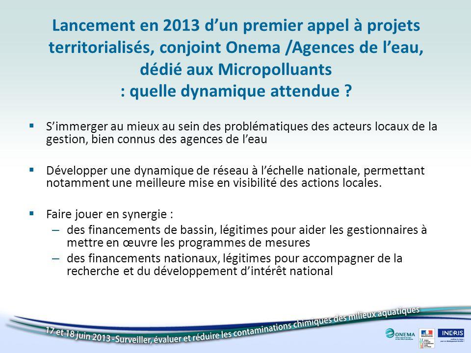 Champ de lappel à projets Démarche globale : Innovation et changements de pratiques Thématique : Lutte contre les micropolluants des eaux urbaines.