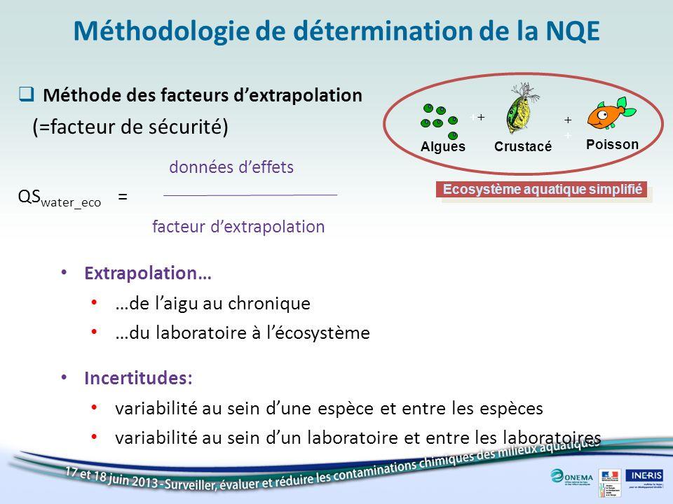 12 NQE pour la protection des organismes prédateurs par empoisonnement secondaire Secondary poisoning Biote Protection des prédateurs supérieurs vis-à-vis de lempoisonnement secondaire QS biota_sec pois