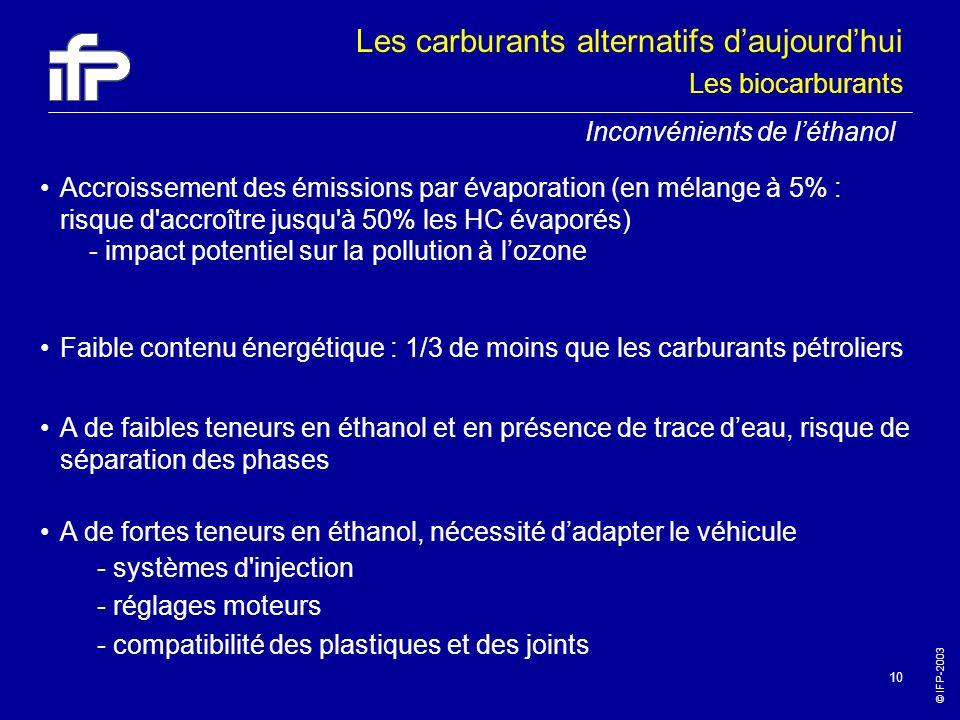© IFP-2003 10 Accroissement des émissions par évaporation (en mélange à 5% : risque d'accroître jusqu'à 50% les HC évaporés) - impact potentiel sur la