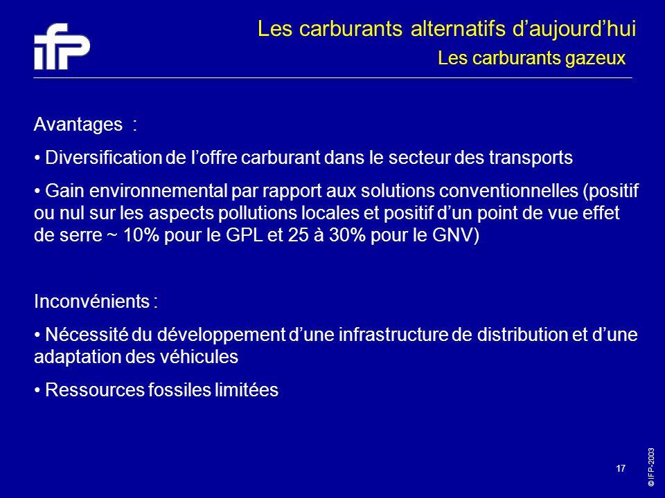 © IFP-2003 17 Les carburants alternatifs daujourdhui Les carburants gazeux Avantages : Diversification de loffre carburant dans le secteur des transpo