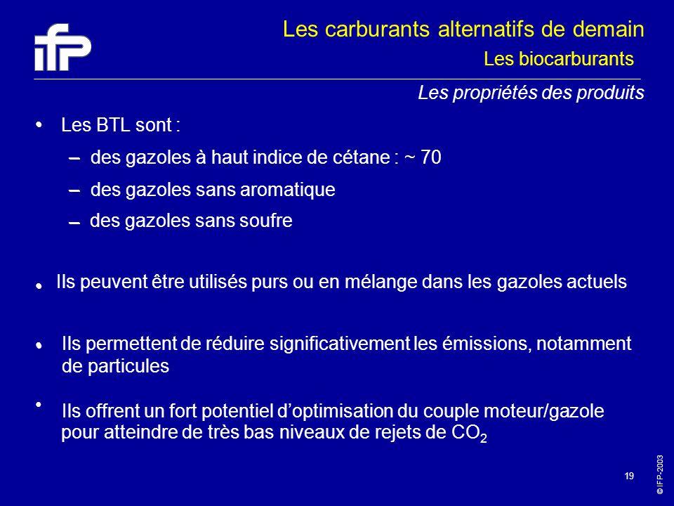 © IFP-2003 19 Les BTL sont : – – des gazoles à haut indice de cétane : ~ 70 – – des gazoles sans aromatique – – des gazoles sans soufre Ils peuvent êt