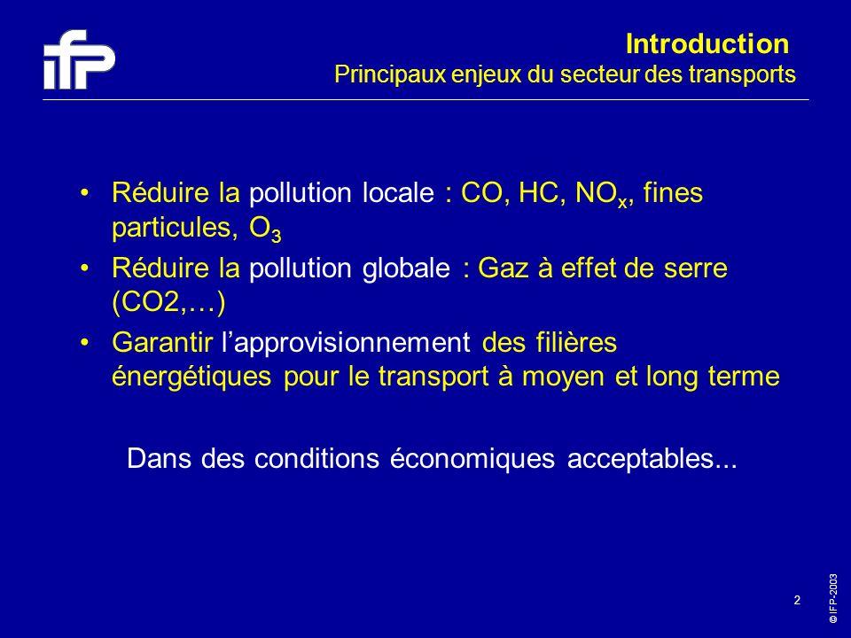 © IFP-2003 2 Réduire la pollution locale : CO, HC, NO x, fines particules, O 3 Réduire la pollution globale : Gaz à effet de serre (CO2,…) Garantir la