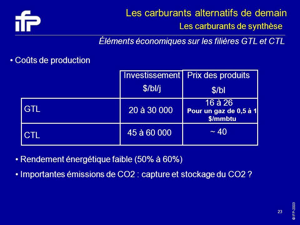 © IFP-2003 23 Coûts de production Investissement $/bl/j Prix des produits $/bl 16 à 26 GTL CTL Éléments économiques sur les filières GTL et CTL Rendem
