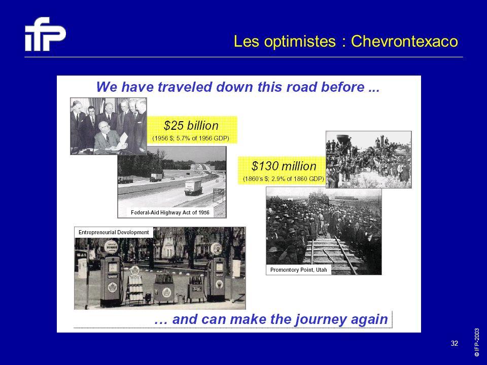 © IFP-2003 32 Les optimistes : Chevrontexaco