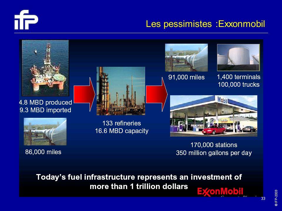 © IFP-2003 33 Les pessimistes :Exxonmobil