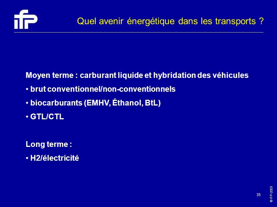 © IFP-2003 35 Quel avenir énergétique dans les transports ? Moyen terme : carburant liquide et hybridation des véhicules brut conventionnel/non-conven