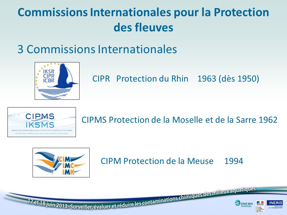 Commissions Internationales pour la Protection des fleuves 3 Commissions Internationales CIPR Protection du Rhin 1963 (dès 1950) CIPMS Protection de la Moselle et de la Sarre 1962 CIPM Protection de la Meuse 1994