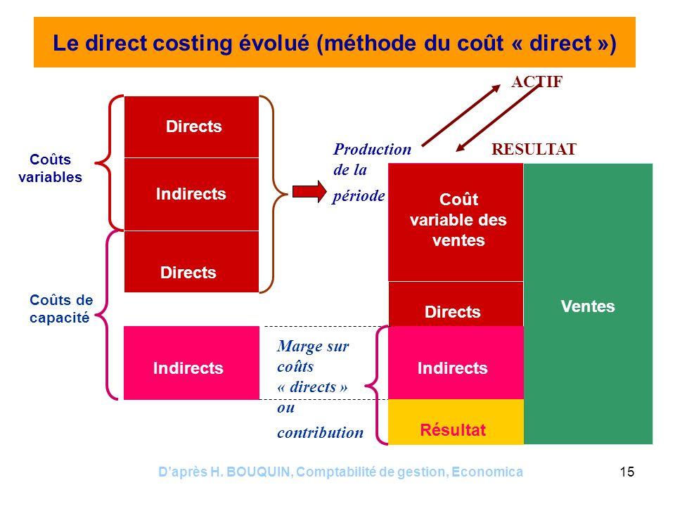 Daprès H. BOUQUIN, Comptabilité de gestion, Economica15 Le direct costing évolué (méthode du coût « direct ») Coûts variables Directs Indirects Coûts