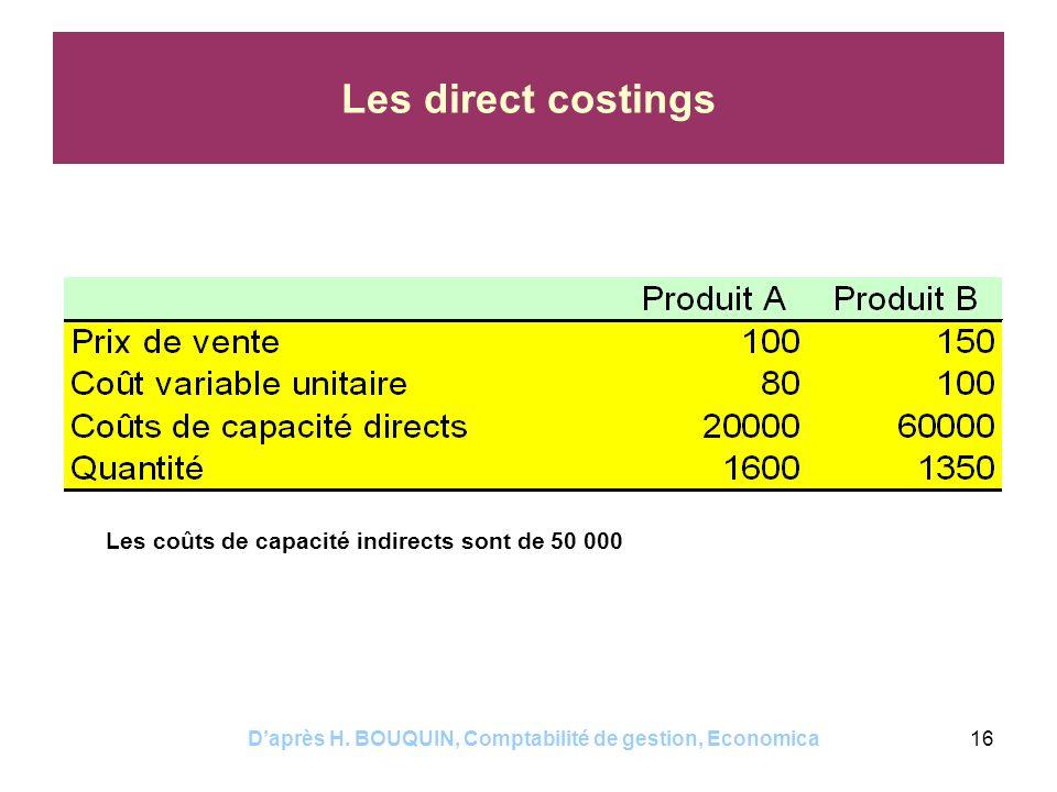 Daprès H. BOUQUIN, Comptabilité de gestion, Economica16 Les direct costings Les coûts de capacité indirects sont de 50 000