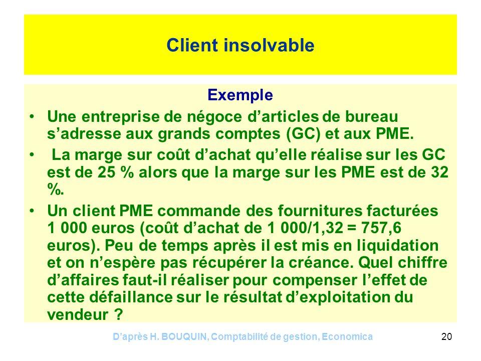Daprès H. BOUQUIN, Comptabilité de gestion, Economica20 Client insolvable Exemple Une entreprise de négoce darticles de bureau sadresse aux grands com
