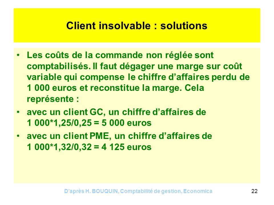 Daprès H. BOUQUIN, Comptabilité de gestion, Economica22 Client insolvable : solutions Les coûts de la commande non réglée sont comptabilisés. Il faut