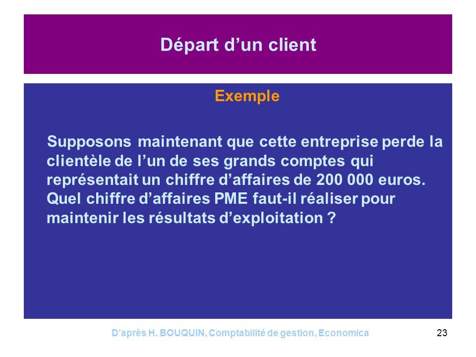 Daprès H. BOUQUIN, Comptabilité de gestion, Economica23 Départ dun client Exemple Supposons maintenant que cette entreprise perde la clientèle de lun
