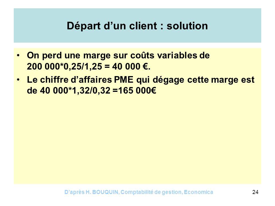 Daprès H. BOUQUIN, Comptabilité de gestion, Economica24 Départ dun client : solution On perd une marge sur coûts variables de 200 000*0,25/1,25 = 40 0