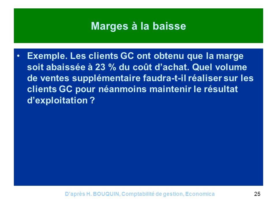 Daprès H. BOUQUIN, Comptabilité de gestion, Economica25 Marges à la baisse Exemple. Les clients GC ont obtenu que la marge soit abaissée à 23 % du coû