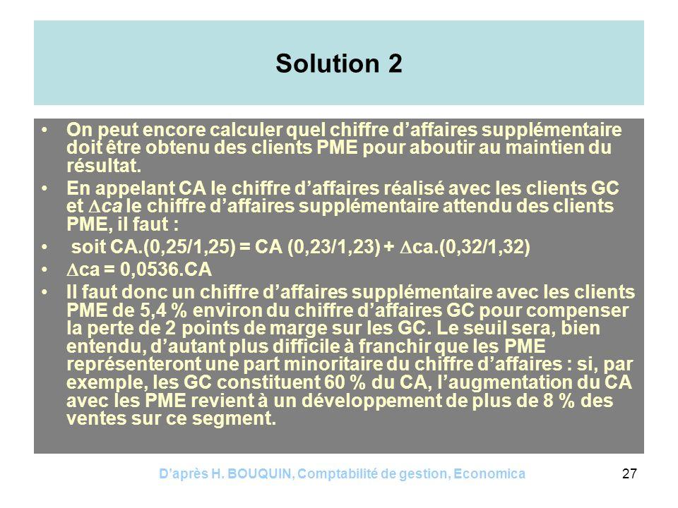 Daprès H. BOUQUIN, Comptabilité de gestion, Economica27 Solution 2 On peut encore calculer quel chiffre daffaires supplémentaire doit être obtenu des