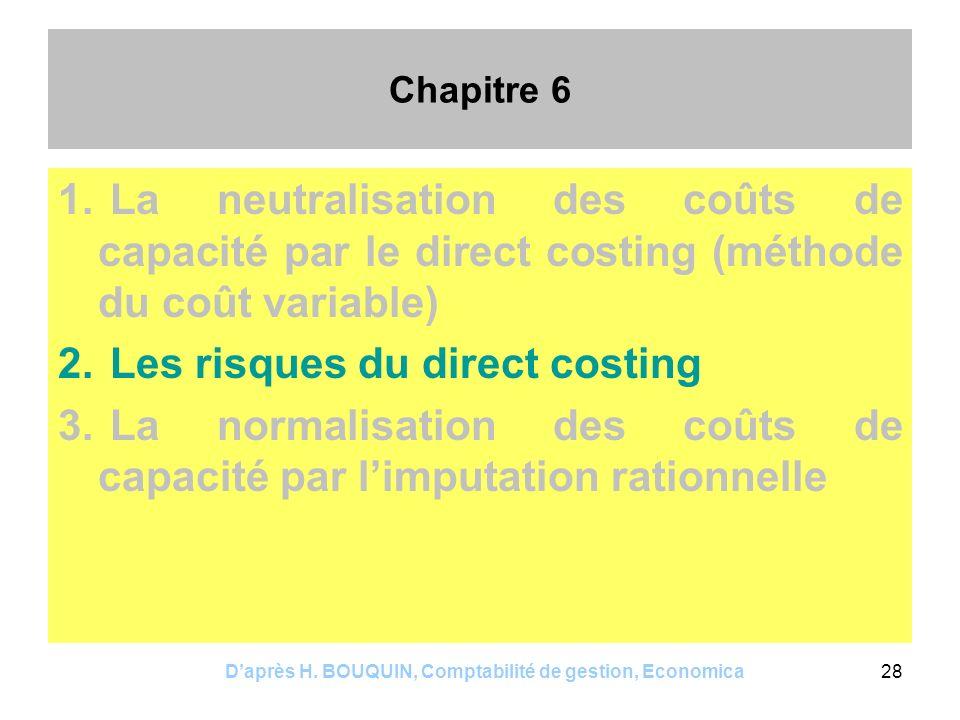Daprès H. BOUQUIN, Comptabilité de gestion, Economica28 Chapitre 6 1. La neutralisation des coûts de capacité par le direct costing (méthode du coût v