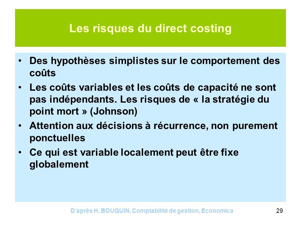 Daprès H. BOUQUIN, Comptabilité de gestion, Economica29 Les risques du direct costing Des hypothèses simplistes sur le comportement des coûts Les coût