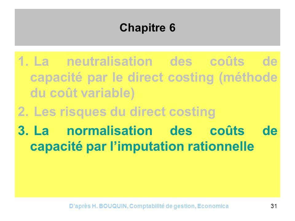 Daprès H. BOUQUIN, Comptabilité de gestion, Economica31 Chapitre 6 1. La neutralisation des coûts de capacité par le direct costing (méthode du coût v