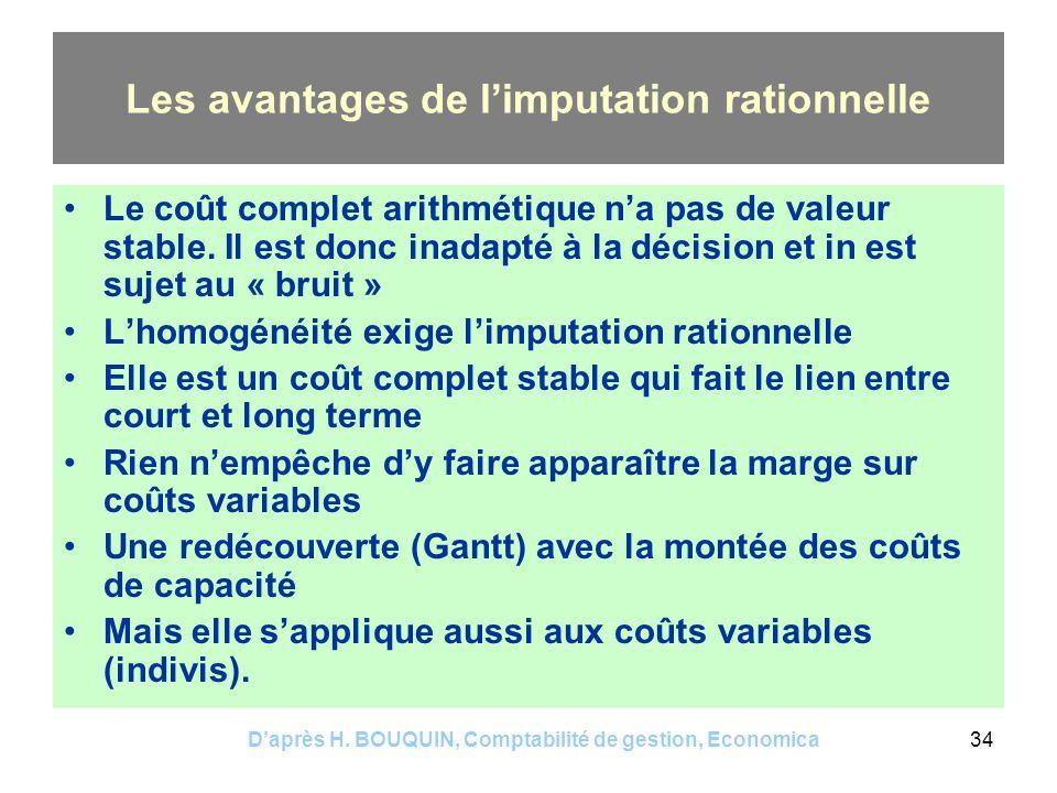 Daprès H. BOUQUIN, Comptabilité de gestion, Economica34 Les avantages de limputation rationnelle Le coût complet arithmétique na pas de valeur stable.