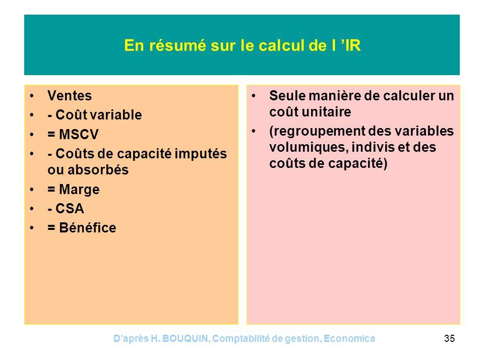 Daprès H. BOUQUIN, Comptabilité de gestion, Economica35 En résumé sur le calcul de l IR Ventes - Coût variable = MSCV - Coûts de capacité imputés ou a