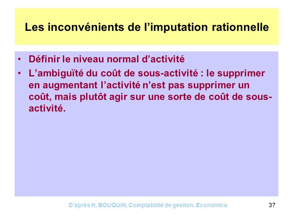 Daprès H. BOUQUIN, Comptabilité de gestion, Economica37 Les inconvénients de limputation rationnelle Définir le niveau normal dactivité Lambiguïté du