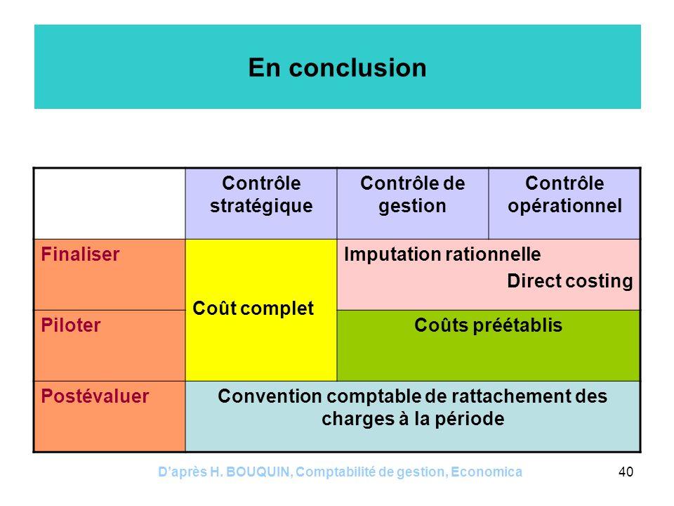 Daprès H. BOUQUIN, Comptabilité de gestion, Economica40 En conclusion Contrôle stratégique Contrôle de gestion Contrôle opérationnel Finaliser Coût co