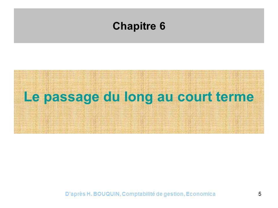 Daprès H.BOUQUIN, Comptabilité de gestion, Economica6 Chapitre 6 1.