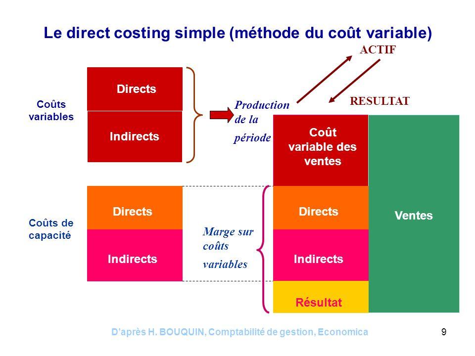 Daprès H. BOUQUIN, Comptabilité de gestion, Economica9 Le direct costing simple (méthode du coût variable) Coûts variables Directs Indirects Coûts de