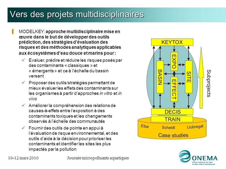 10-12 mars 2010Journée micropolluants aquatiques Vers des projets multidisciplinaires MODELKEY: approche multidisciplinaire mise en œuvre dans le but