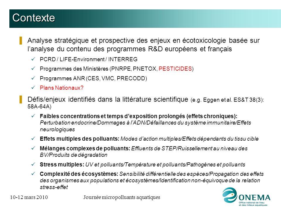 10-12 mars 2010Journée micropolluants aquatiques Contexte Analyse stratégique et prospective des enjeux en écotoxicologie basée sur lanalyse du conten
