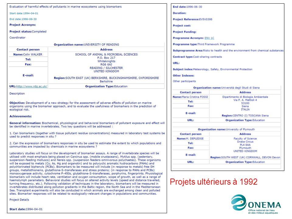 Projets ultérieurs à 1992