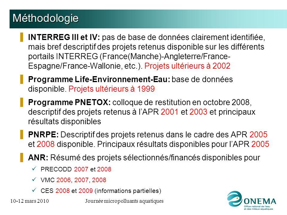 10-12 mars 2010Journée micropolluants aquatiques Méthodologie INTERREG III et IV: pas de base de données clairement identifiée, mais bref descriptif d