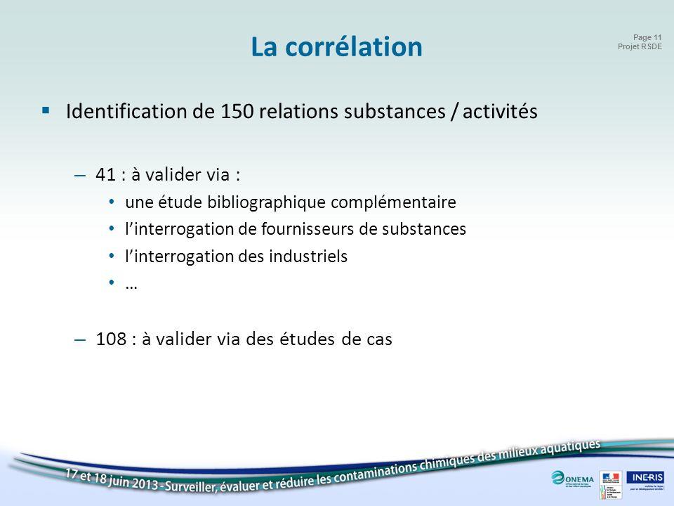 Page 11 Projet RSDE La corrélation Identification de 150 relations substances / activités – 41 : à valider via : une étude bibliographique complémenta