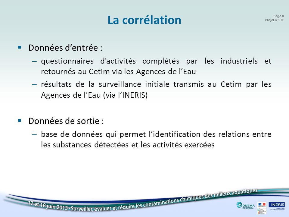 Page 8 Projet RSDE La corrélation Données dentrée : – questionnaires dactivités complétés par les industriels et retournés au Cetim via les Agences de